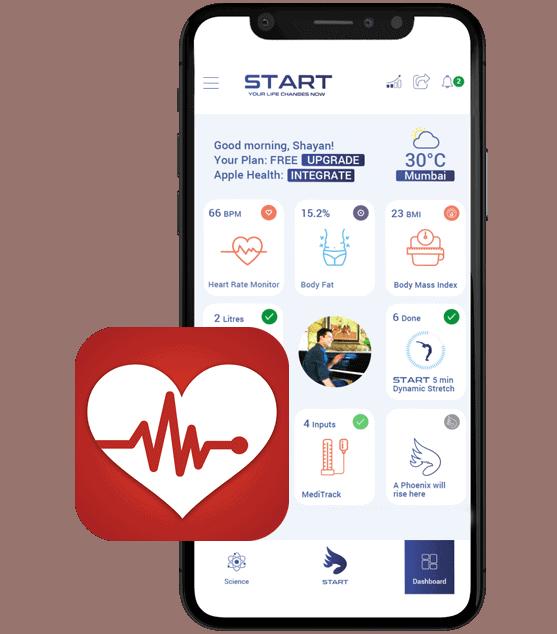 START Wellness App - Dashboard