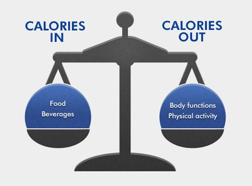 Intermittent fasting better than calorie restriction diet